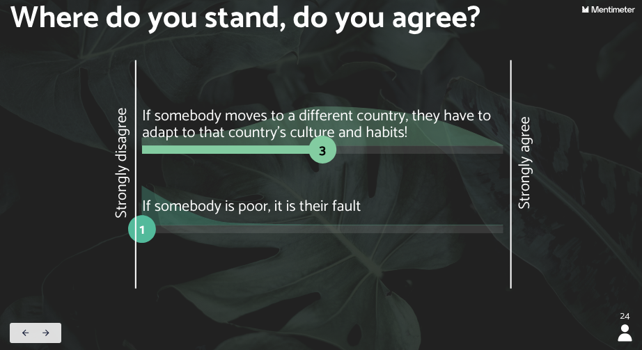 Where do you stand? Questions with where people rated their answer on a scale
